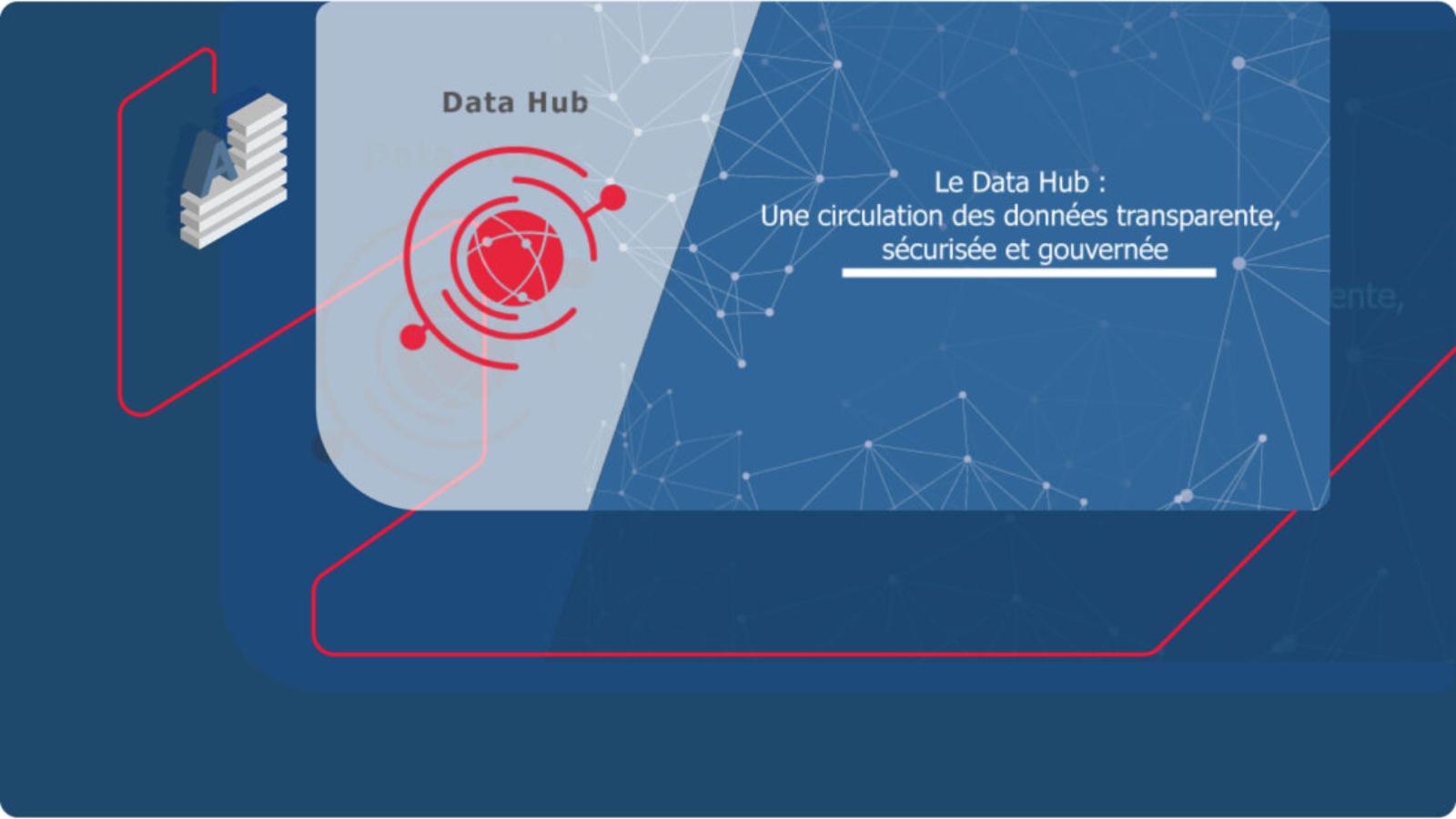 Blog-Poster-datahub