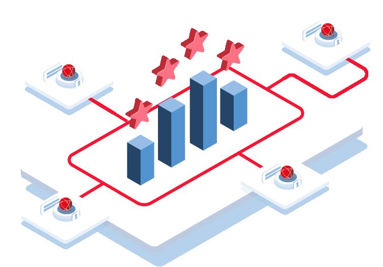 Customer Data Management - Gestion de la relation à 360