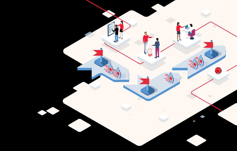 Feuille de route informatique pour définir le cap à suivre, les objectifs et les échéances